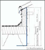 gleitender deckenanschluss an trapezblech