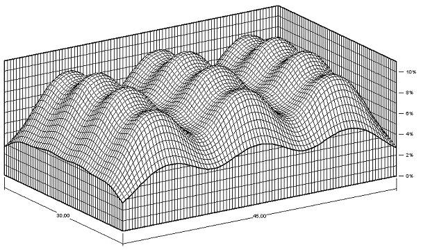 lichtstrom berechnen formel ber autos in der zukunft. Black Bedroom Furniture Sets. Home Design Ideas